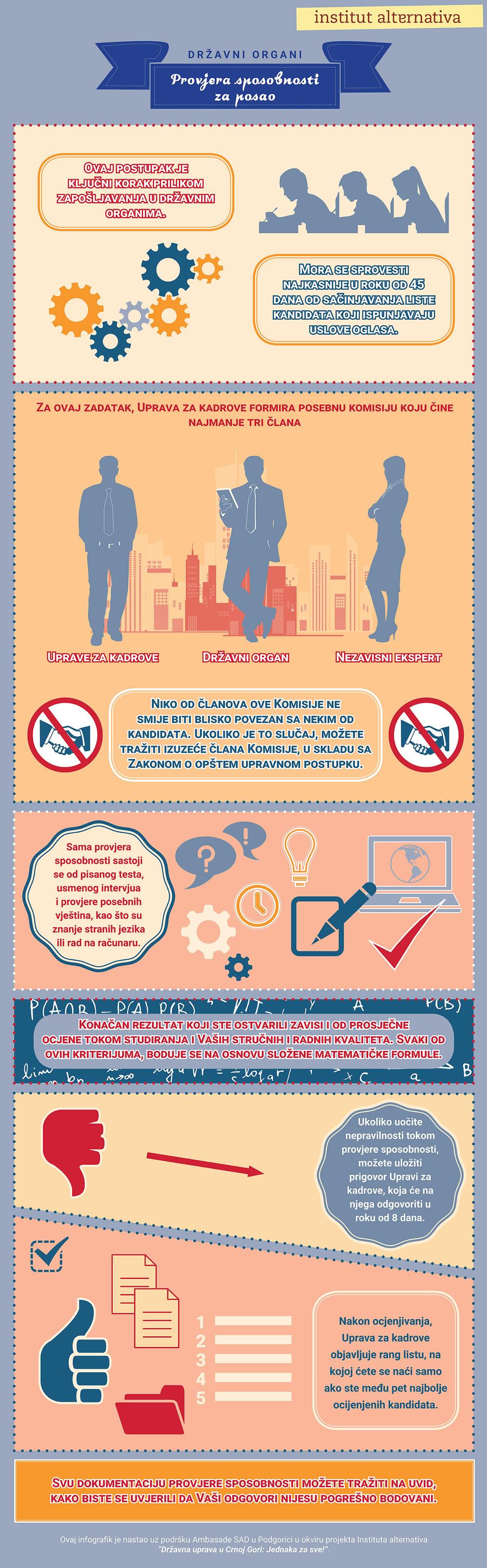 Moja uprava – infografik – Provjera sposobnosti za posao